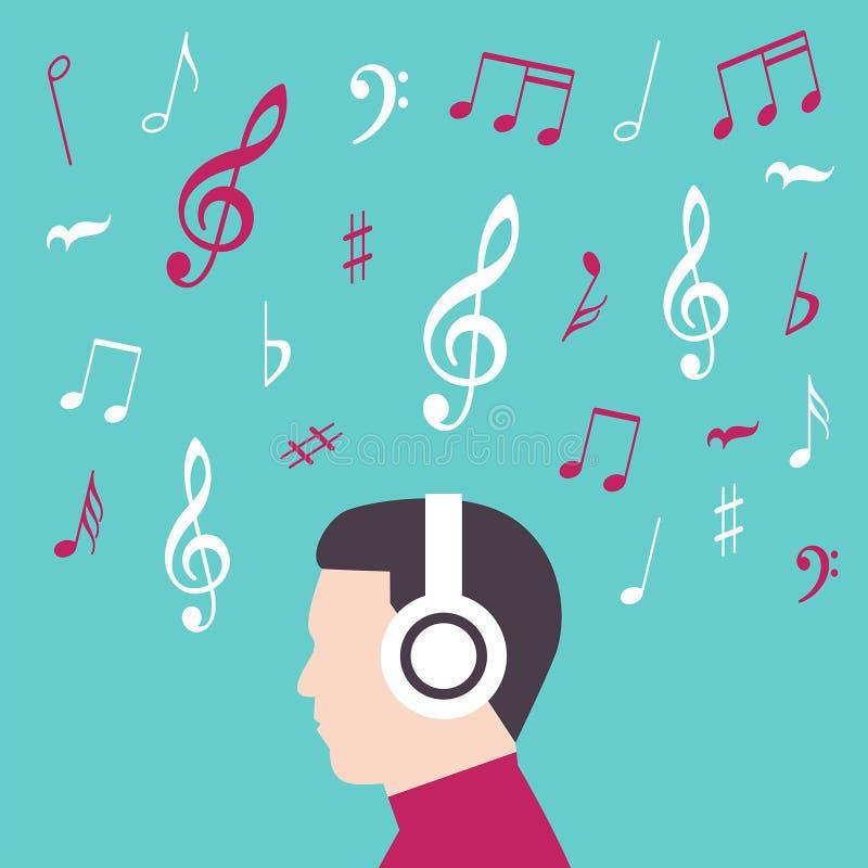Manprofil med headphonemusik royaltyfri illustrationer