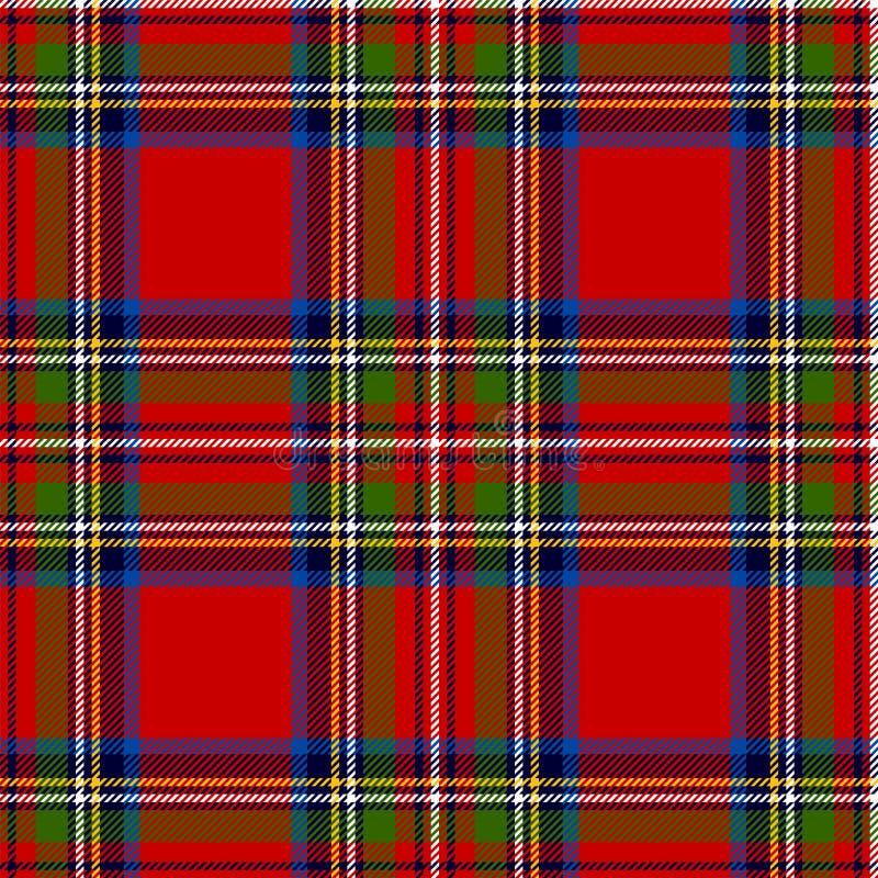 Manta escocesa Tartan real de Stewart ilustração do vetor