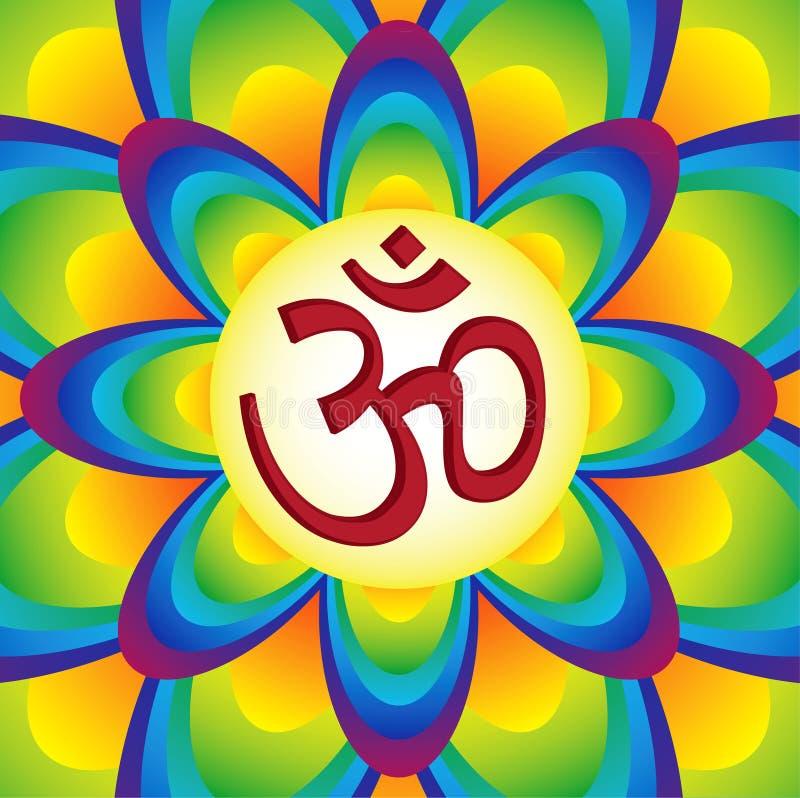 Manta místico y sagrado del â OM/Aum del Hinduism stock de ilustración