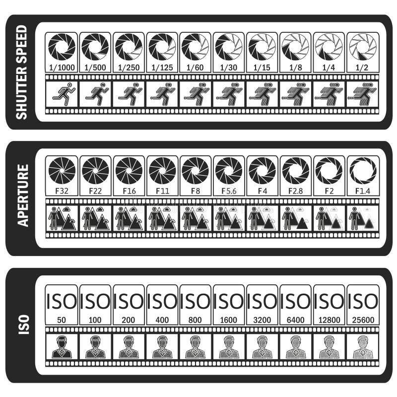 Manual da fotografia Cábula do ` s da câmera ISO, velocidade do obturador, ap foto de stock royalty free