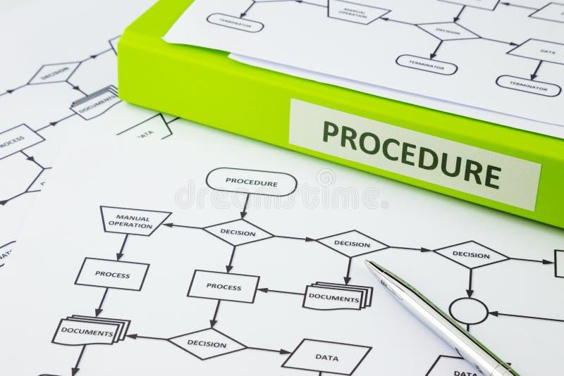 Manuel et documents de décision de procédure photos libres de droits