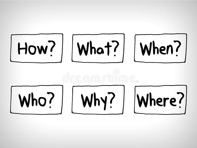 Many questions in Mind Maps: When What Which What Why and How. Many questions Mind Maps: When What Which What Why and How royalty free illustration