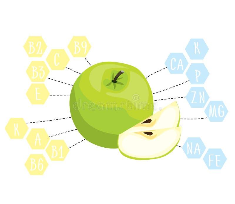 Manzana de la historieta con las vitaminas y los minerales Fruta verde madura Vege libre illustration