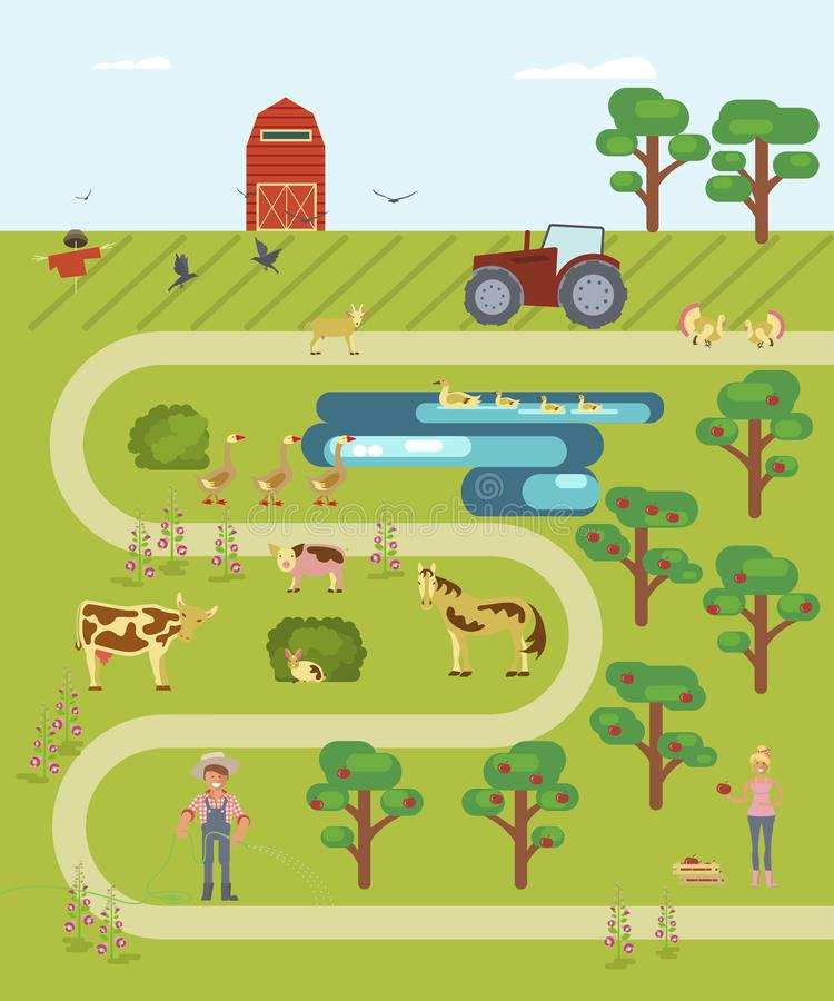 Village Map With Road Stock Vector. Illustration Of Home