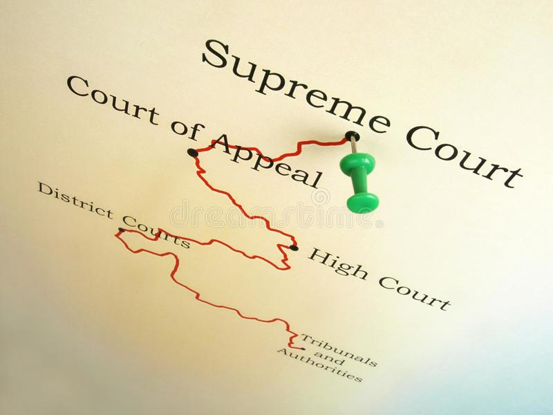 Download Courts By Type - Fictional Maps And Fictional Locations Stock Photo - Image: 31003352