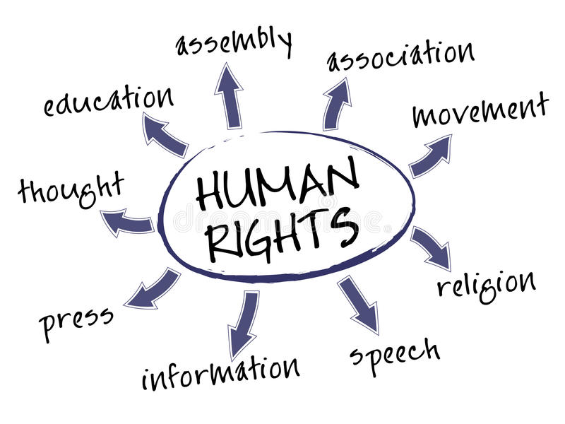 map prawa człowieka royalty ilustracja