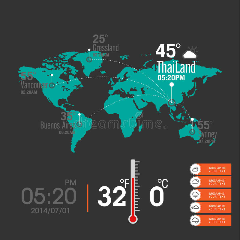 Map widgets Pogodowy szablon royalty ilustracja