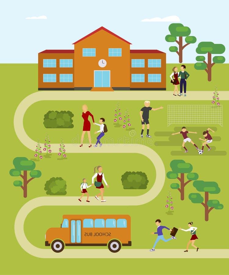Mapa boisko szkolne ilustracja wektor