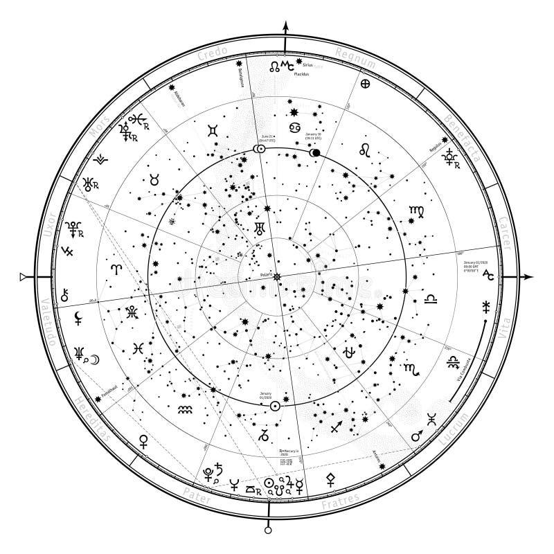 Mapa Celestial Astrológico del Hemisferio Norte. El horóscopo universal general el 1 de enero de 2020 ilustración del vector
