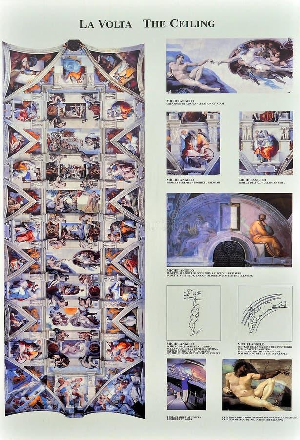 Mapa da capela de Michelangelo s Sistine foto de stock