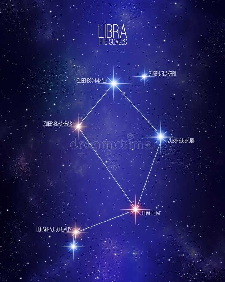 Mapa da constelação do zodíaco de Libra The Scales em um fundo estrelado do espaço com os nomes de suas estrelas principais Taman ilustração stock