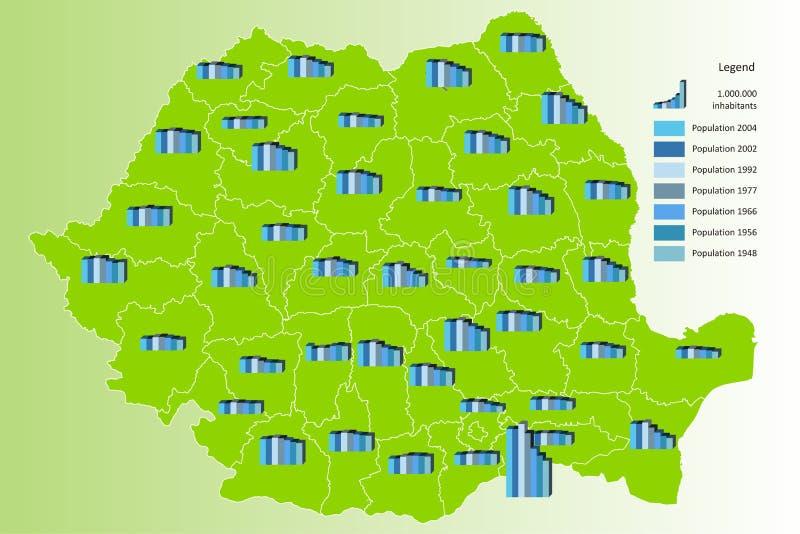 Mapa da população de Romania ilustração royalty free