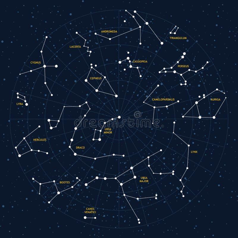 Mapa de céu ilustração stock