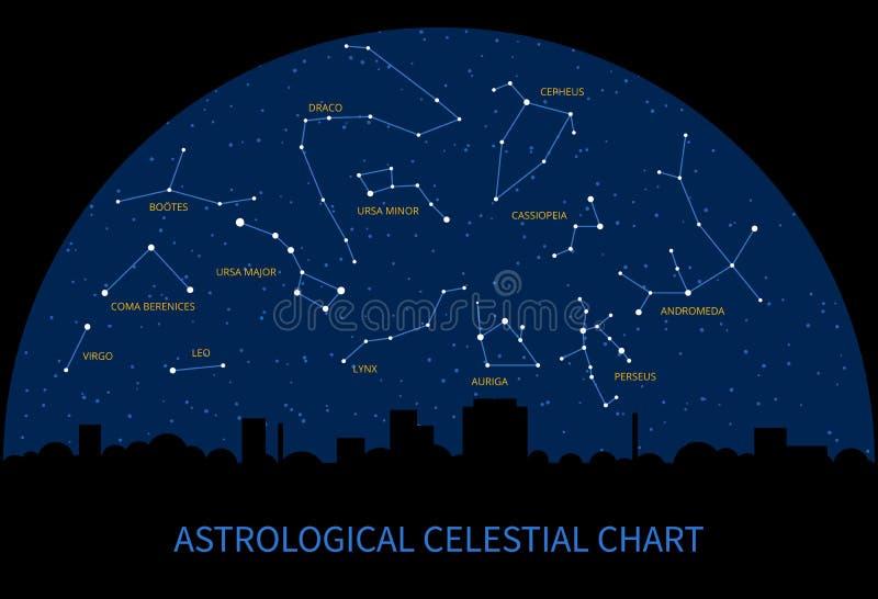 Mapa de céu do vetor com constelações de zodíaco ilustração stock