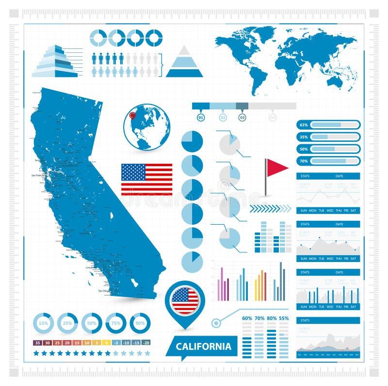 Mapa de Califórnia e elementos infographic ilustração royalty free