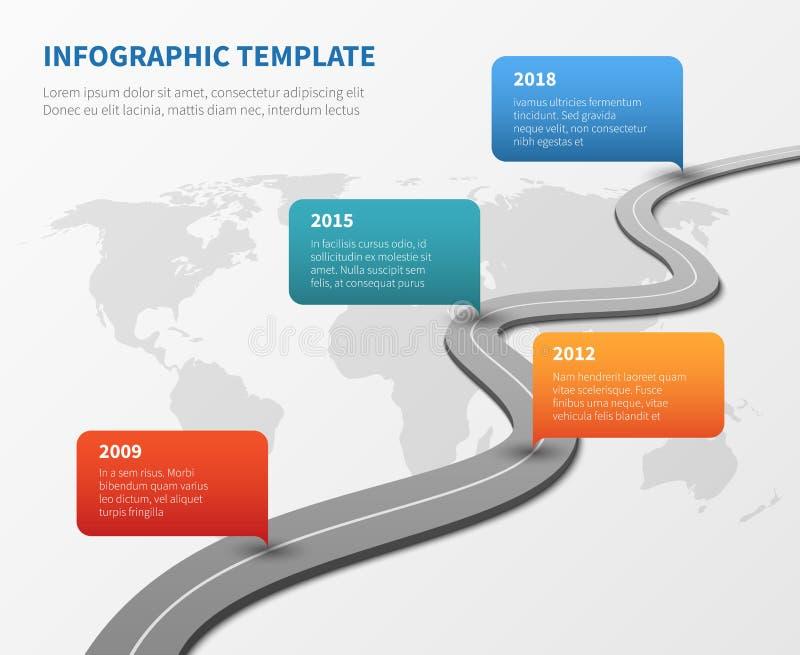Mapa de camino cronológico de la estrategia Cronología del vector del negocio ilustración del vector