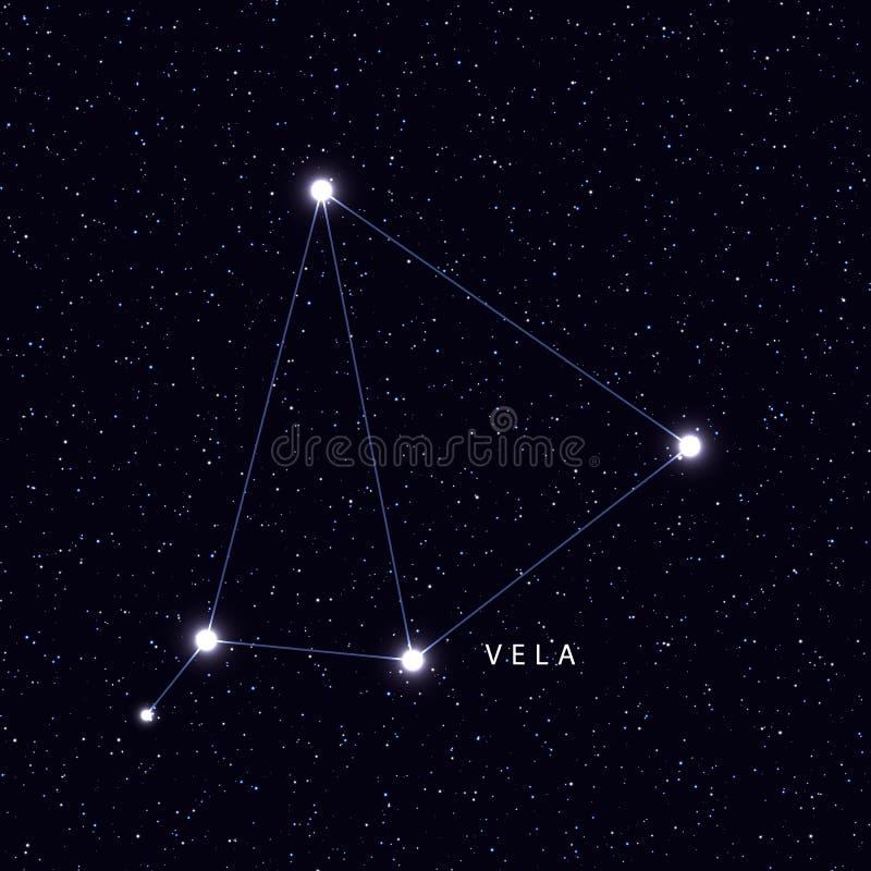 Mapa de cielo con el nombre de las estrellas y de las constelaciones ilustración del vector