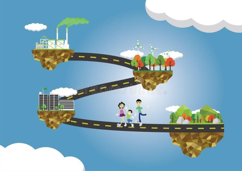 Mapa de estradas da família e grupo de ecologia imagens de stock