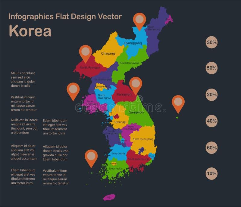 Mapa de infografía de Corea Colores de diseño plano, con nombres de división administrativa individual, fondo azul con naranja ilustración del vector