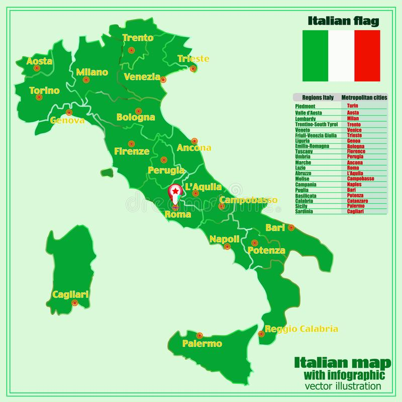 Mapa de Itália com regiões italianas e infographic ilustração do vetor