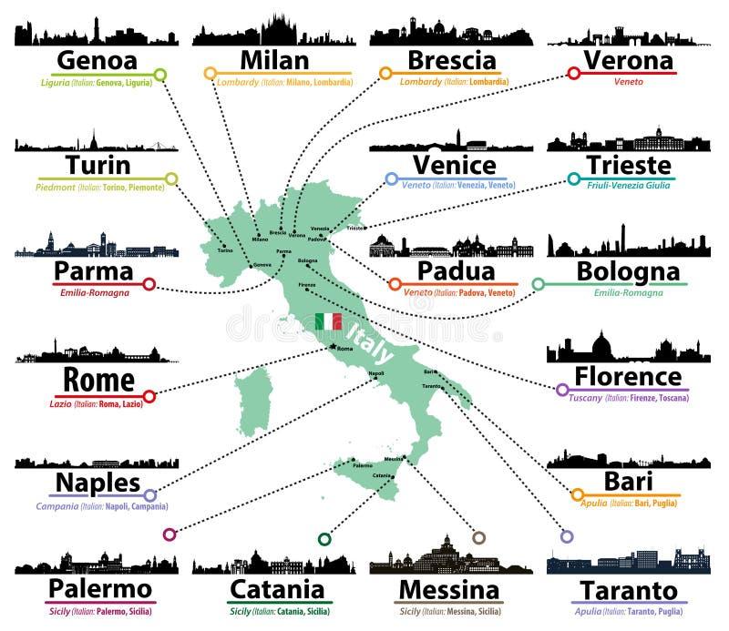 Mapa de Italia con el sistema italiano más grande del vector de las siluetas de los horizontes de las ciudades ilustración del vector