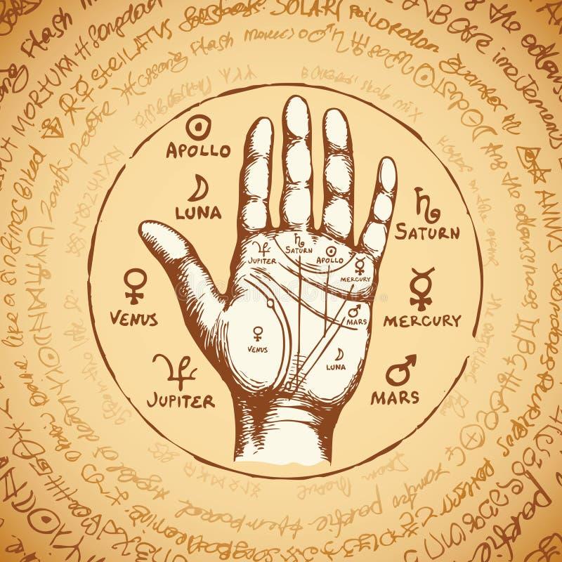 Mapa de la quiromancía en la palma abierta con viejos símbolos mágicos ilustración del vector