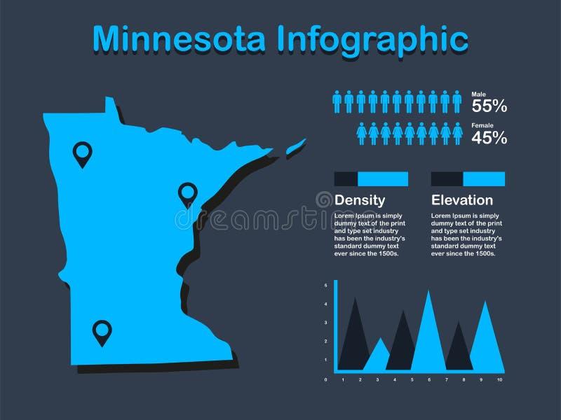 Mapa de los E.E.U.U. del estado de Minnesota con el sistema de los elementos de Infographic en color azul en fondo oscuro ilustración del vector