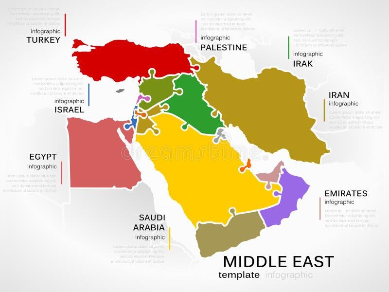 Mapa de Médio Oriente ilustração do vetor