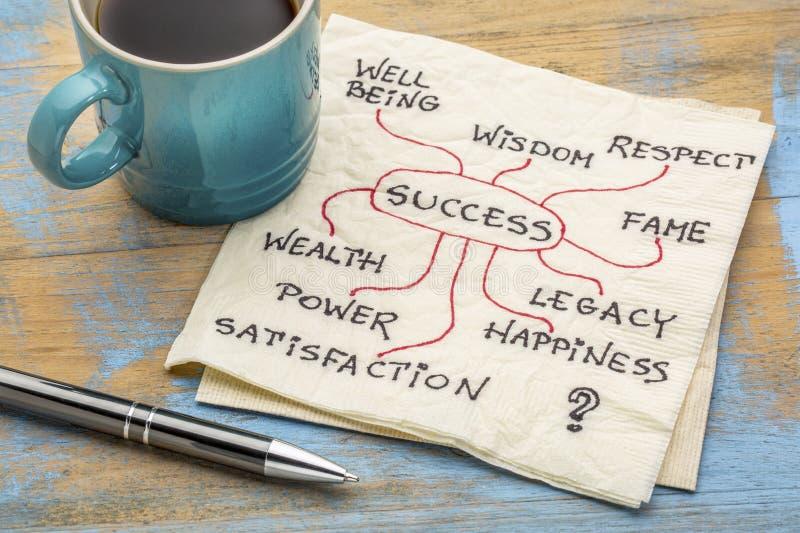 Mapa de mente del éxito en servilleta con café fotografía de archivo libre de regalías