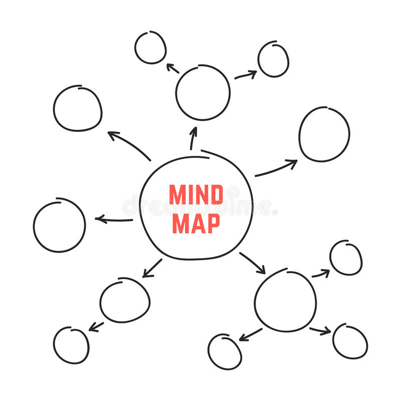 Mapa de mente dibujado simple de la mano negra ilustración del vector