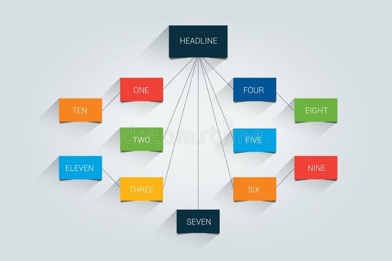 Mapa de mente, fluxograma, infographic ilustração royalty free