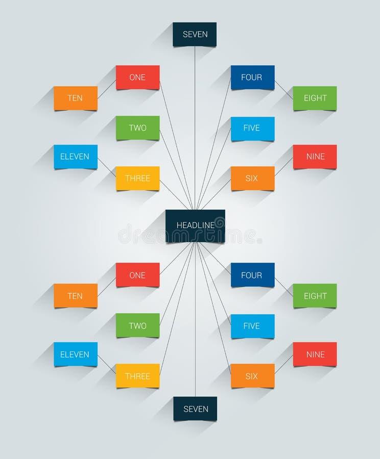 Mapa de mente, fluxograma, infographic ilustração stock