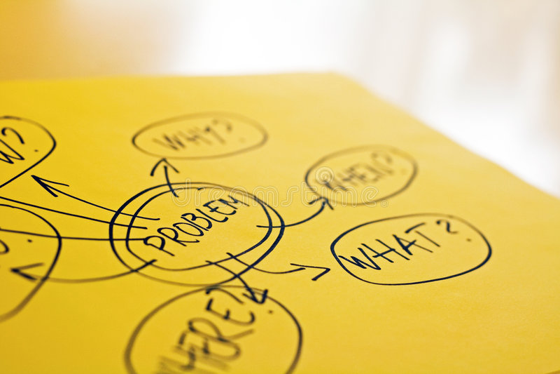 Mapa de mente na mesa
