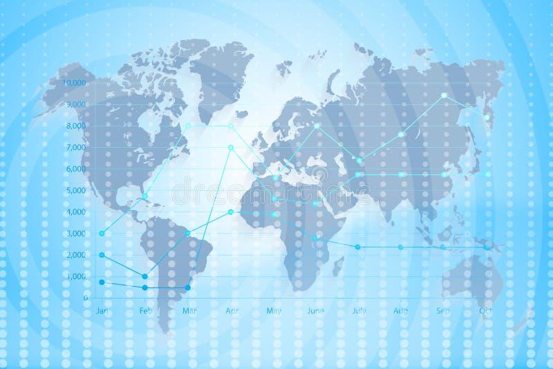 Mapa de mundo gráfico da carta de negócio ilustração do vetor