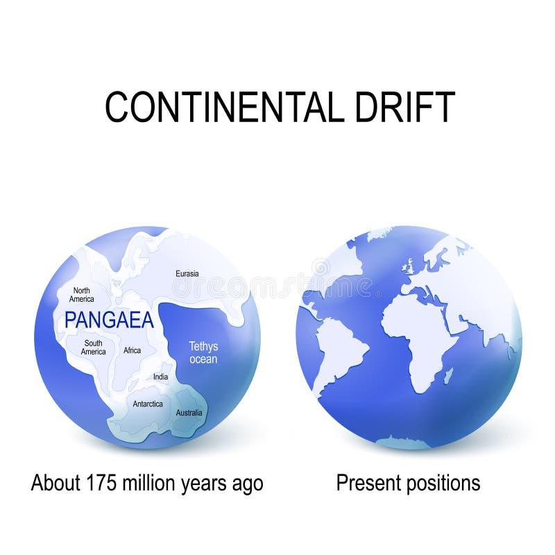 Mapa de Pangaea no globo com beiras continentais modernas ilustração stock