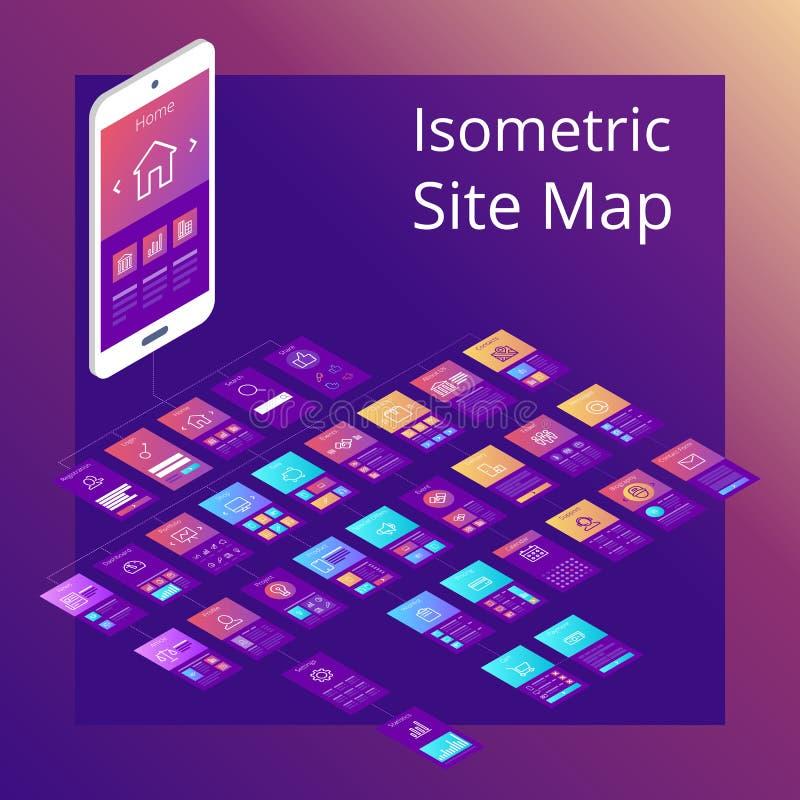 Mapa de sitio isométrico stock de ilustración