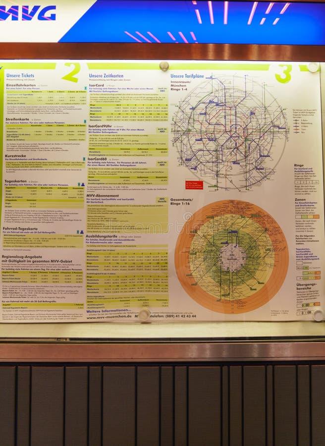 Mapa del sistema de transporte público de la ciudad de Munich fotografía de archivo