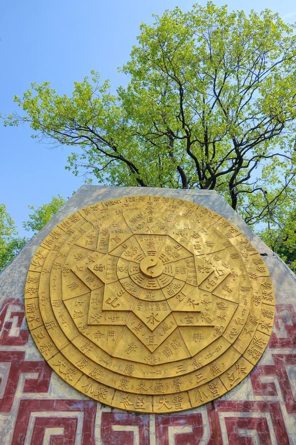 Mapa del Taoist del cielo y de la tierra fotos de archivo