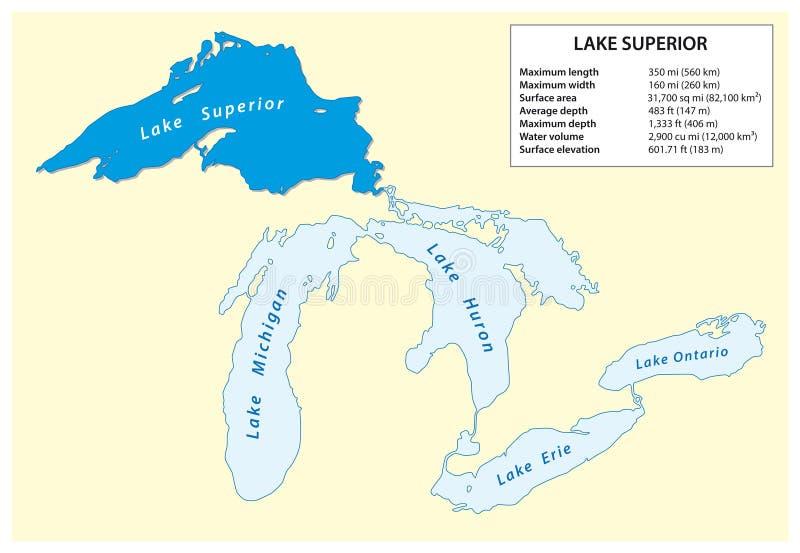 Mapa del vector de información del lago Superior en Norteamérica ilustración del vector
