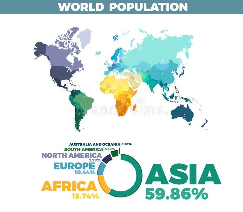 Mapa del vector de la población de mundo ilustración del vector