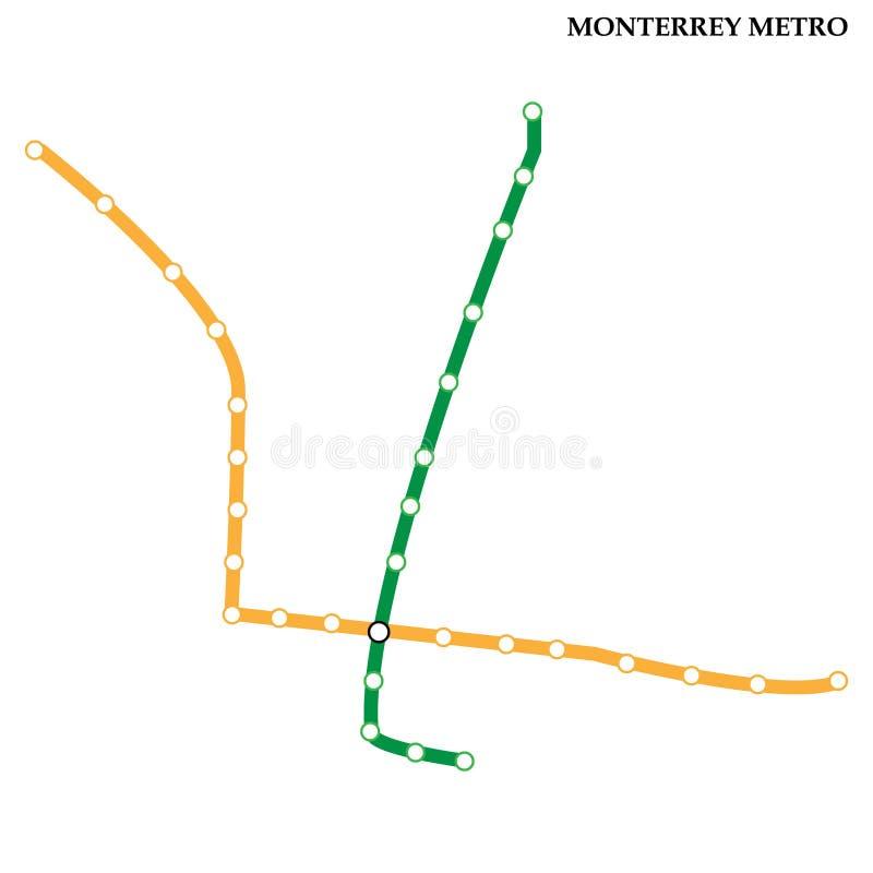 Mapa do metro, metro ilustração stock