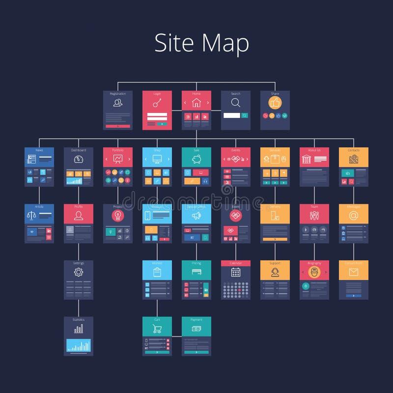 Mapa do site ilustração do vetor
