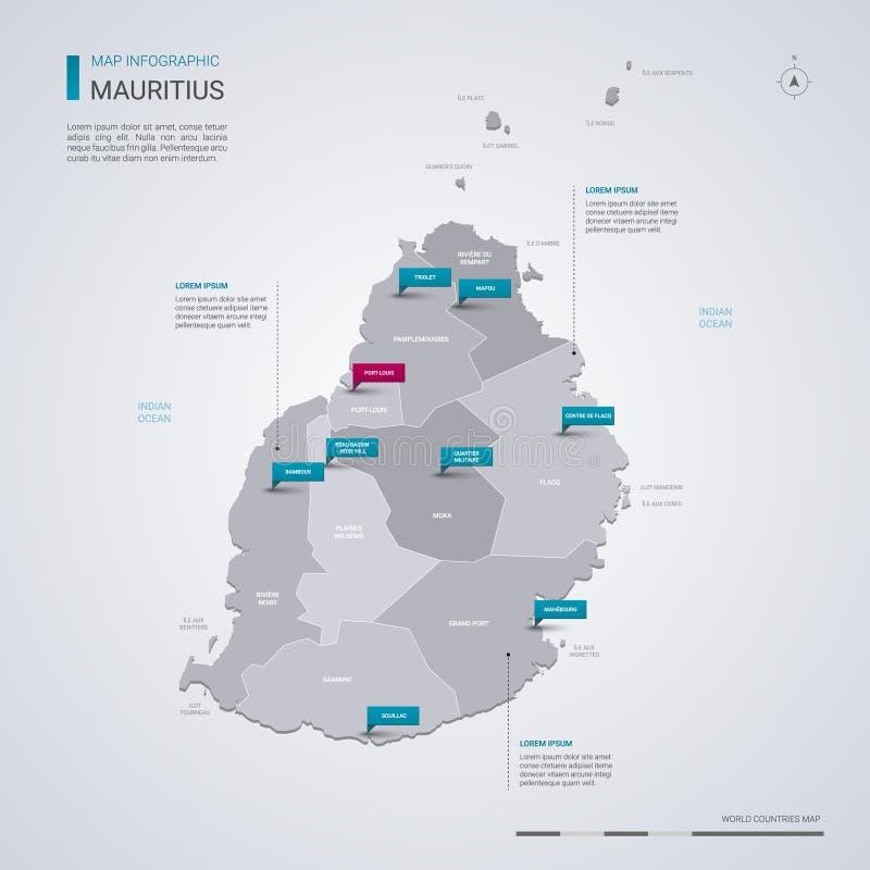 Mapa do vetor de Maurícias com elementos infographic, marcas do ponteiro ilustração royalty free