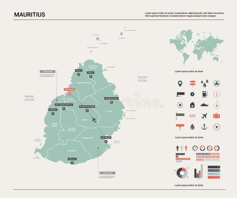 Mapa do vetor de Maurícias ilustração do vetor