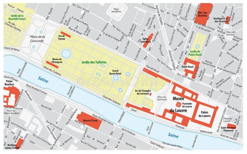 Mapa dos arredores do museu do Louvre em Paris, França ilustração stock