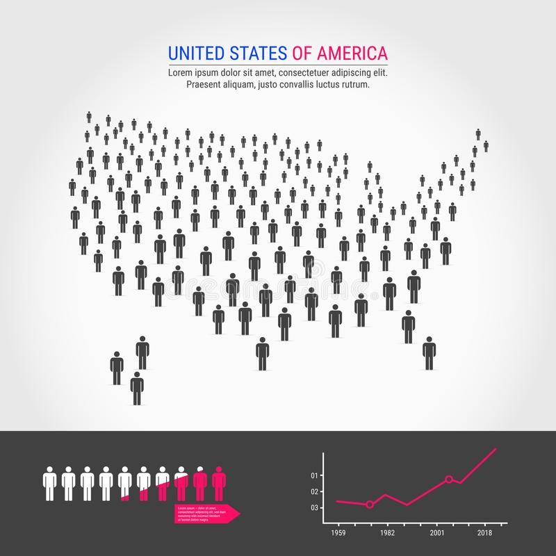 Mapa dos povos dos EUA Elementos de Infographic do crescimento demográfico ilustração royalty free