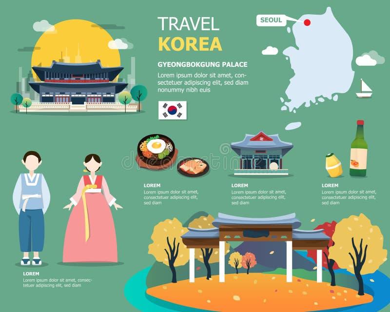 Mapa e marcos coreanos para traviling no DES da ilustração de Coreia ilustração stock
