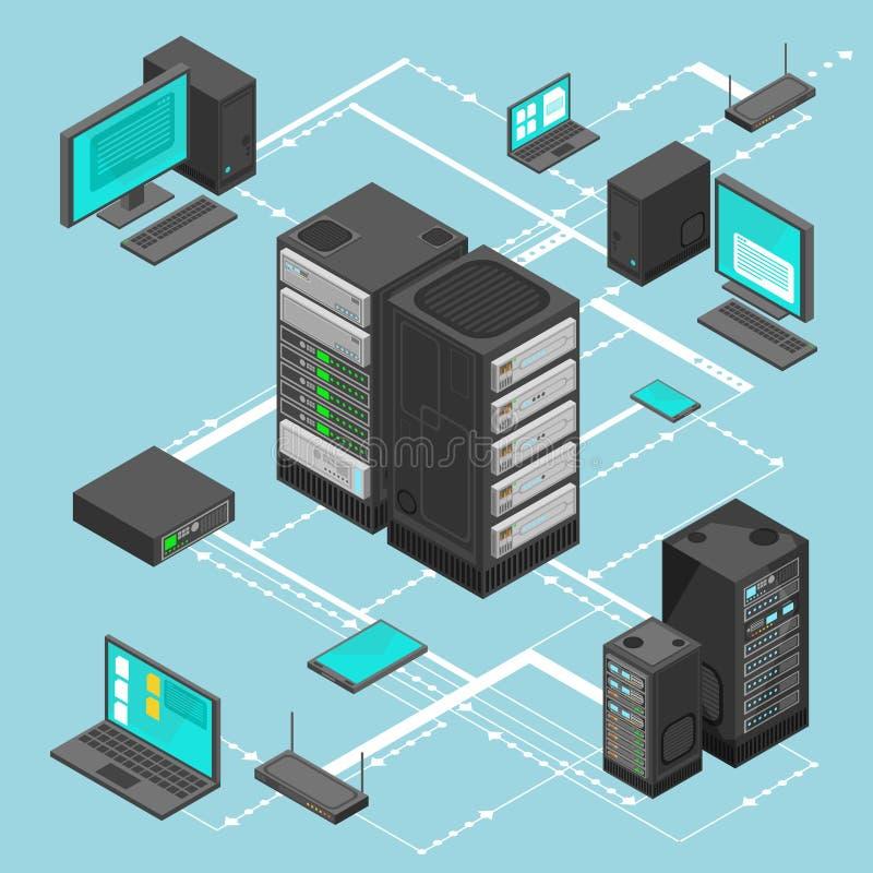 Mapa isométrico do vetor da gestão de rede dos dados com os servidores, os computadores e o dispositivo dos trabalhos em rede do  ilustração royalty free
