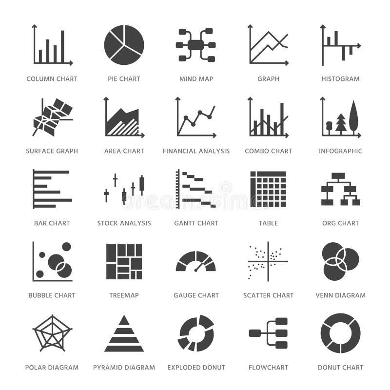 Mapa pisać na maszynie płaskie glif ikony Kreskowy wykres, kolumna, pasztetowy pączka diagram, pieniężne raportowe ilustracje, in royalty ilustracja