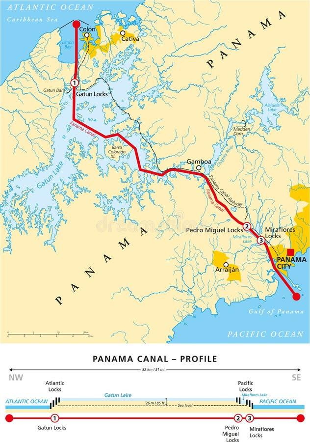 Mapa político do canal do Panamá ilustração stock